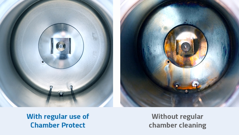 Comparison of the chamber with regular use of Chamber Protect vs. without regular chamber cleaning